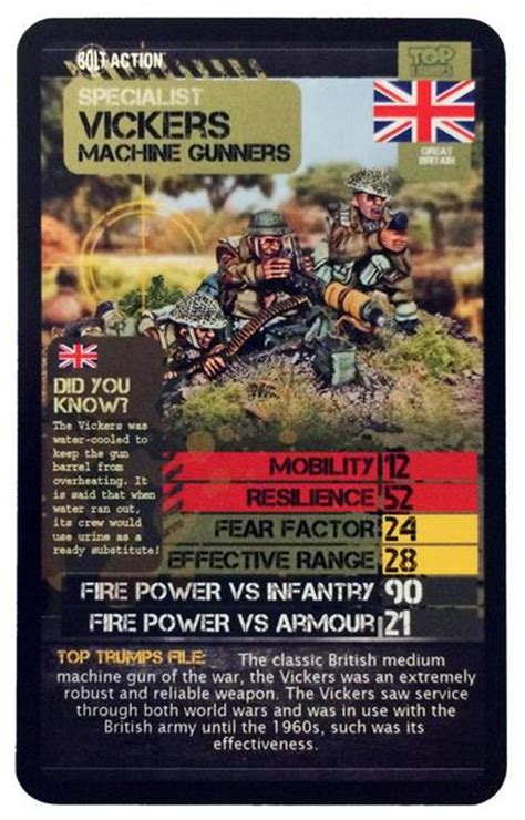Bolt Action Top Trumps - Warlord Games