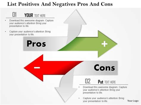 1114 List Positives And Negatives Pros And Cons Powerpoint
