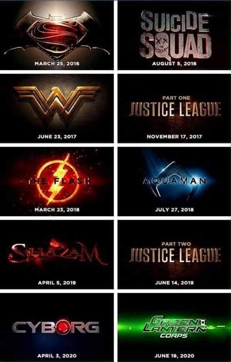What Will Happen to Warner Bros