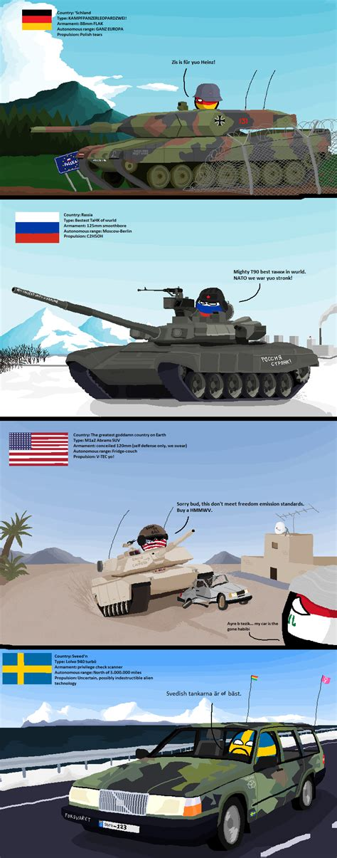 Prominent Vehicles - Countryballs
