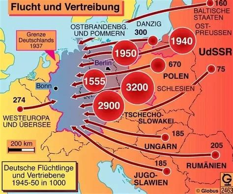 Should the rape and murder of Germans fleeing East Prussia